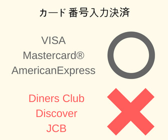 VISA・MastercardR・American Express・・・カード番号の決済 〇 Diners Club。Discover・JCB・・・カード番号の決済 ✖