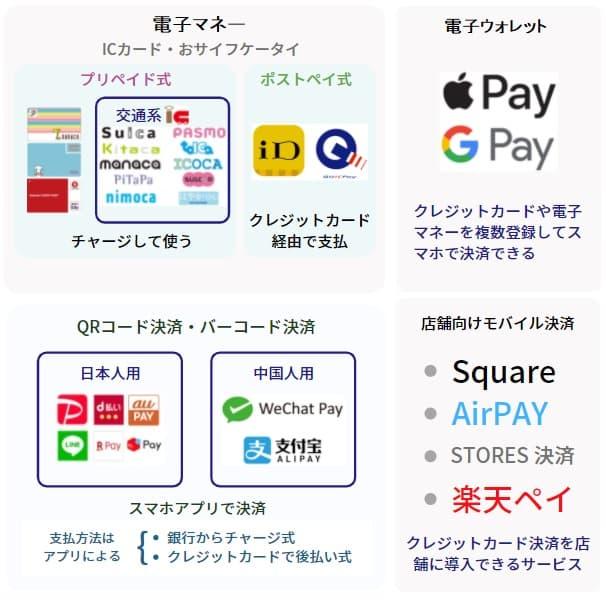 電子マネー・QRコード決済・pay (1)