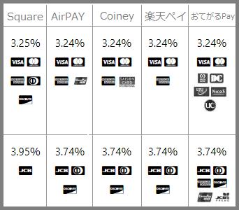 おてがるPay他社比較表